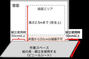 制作スペース図